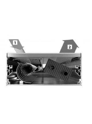 Акция на внутрипольный конвектор Mohlenhoff QSK с вентилятором