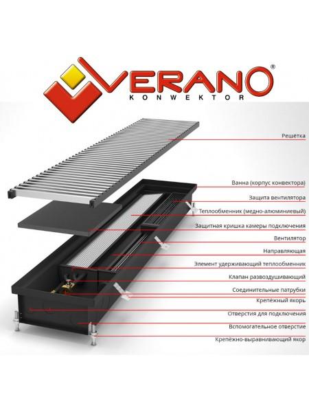 Внутрипольный конвектор Verano CVK - кондиционер
