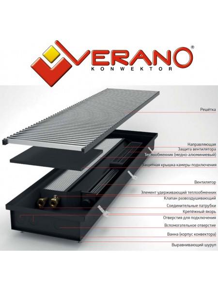 Внутрипольный конвектор Verano Turbo VKN5 с вентилятором