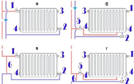 Почему плохо греет конвектор отопления